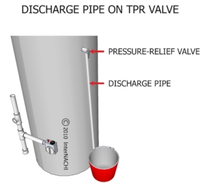 home inspection of water heater