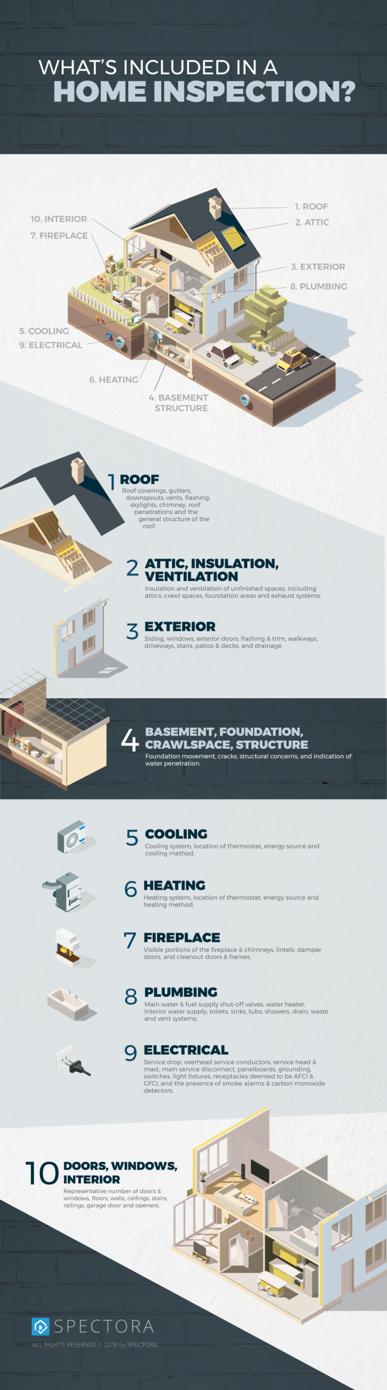 What Is Included In A Home Inspection Near Me?